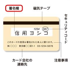 クレジットカード裏署名説明額