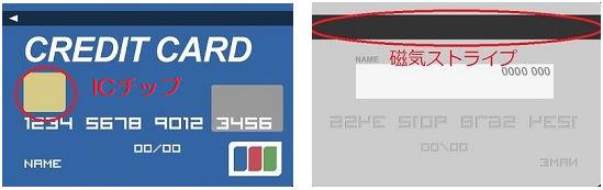 クレジットカードICチップ