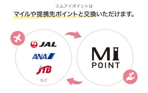 JAL・ANAマイル相互交換画像