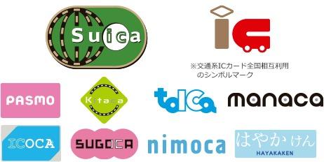 Suicaが利用できるマーク一覧画像