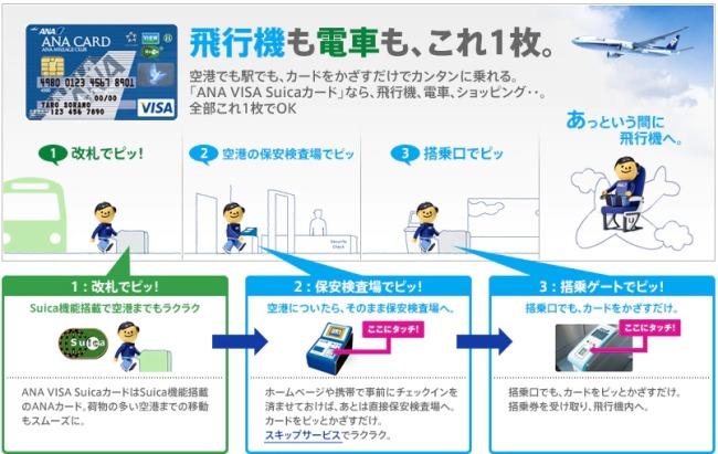 電車→飛行機へ乗り換えの流れ説明画像