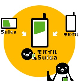 モバイルSuica説明画像