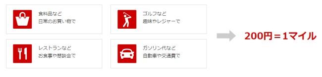 JALカードnaviマイル付与詳細説明画像
