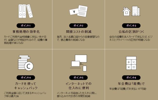 JCBビジネスプラスゴールド法人カードの特徴説明画像