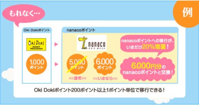 nanacoポイント交換レートアップ説明画像