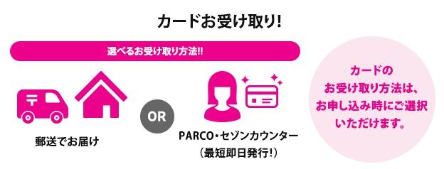 PARCO(パルコ)カード発行の流れ説明画像
