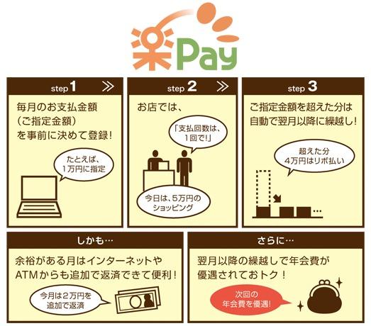 楽Pay(らくペイ)説明画像