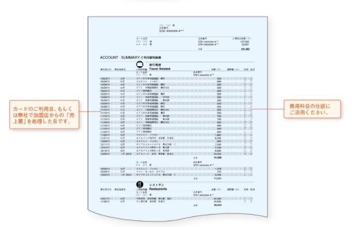 四半期管理レポート費用科目説明画像