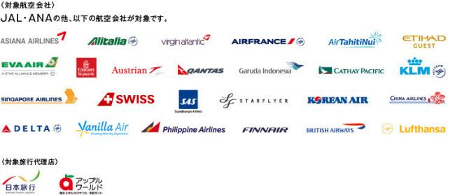 ポイント3倍になる対象航空会社と旅行会社