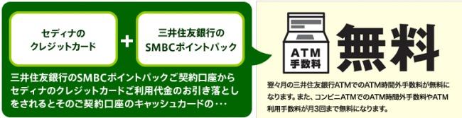 三井住友銀行ATM引き落とし手数料無料説明画像