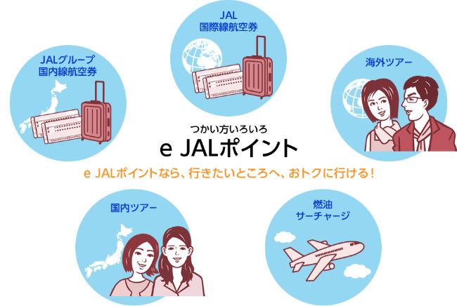 e JALポイントが使えるJALの商品説明画像