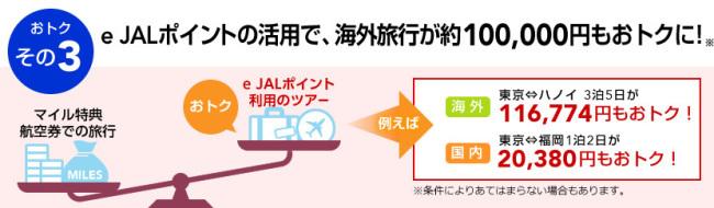 e JALポイントをパックツアーで利用した場合のお得金額説明画像