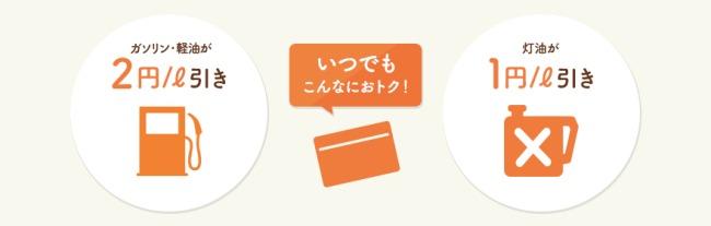 出光カードまいどプラスガゾリン経由2円引き説明画像