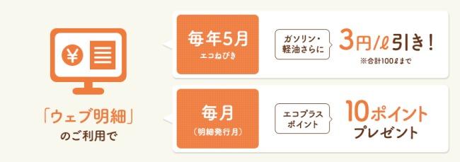 Web明細登録で毎年5月に3円引き&ポイント獲得説明画像