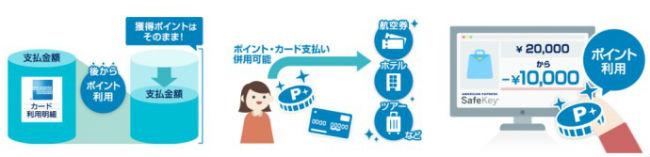 ポイントカード代金支払い可能説明画像