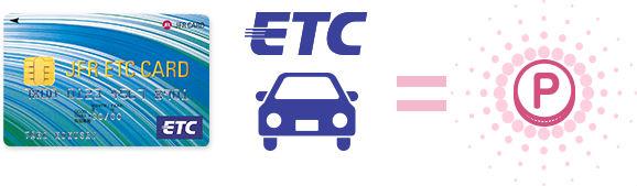 ETCカード説明画像