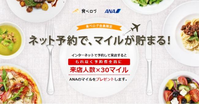 食べログ説明画像