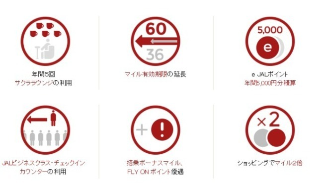 JAL CLUB EST8つの特典説明画像