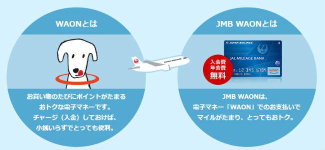 JMB WAONカードとWAONの違い説明画像