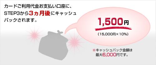 1,500円がキャッシュバック説明画像