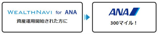 WealthNavi for ANA口座開設で300マイル