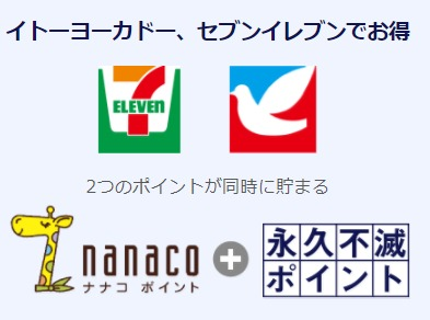 nanacoポイントが貯まるサービス説明画像