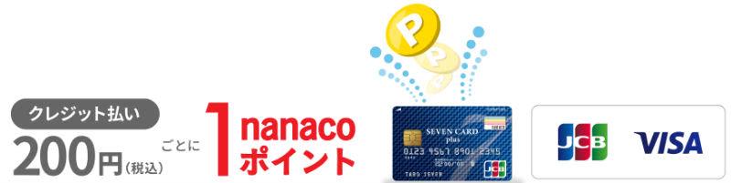 ETCカードや加盟店利用でポイント貯まる説明画像