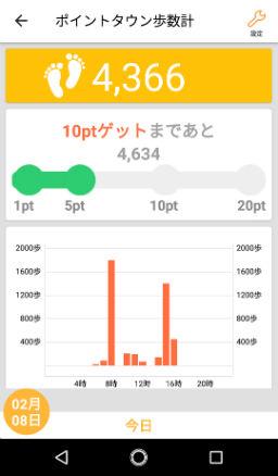歩数計グラフ画面画像