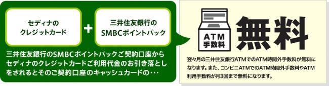 三井住友銀行の時間外ATM手数料無料説明画像