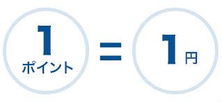 1ポイント=1円として使える説明画像