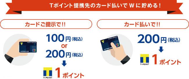 TカードプラスでTポイントがダブルで貯まる説明画像