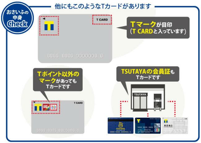 Tポイントカードの種類説明画像