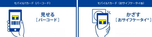 モバイルTカード説明画像