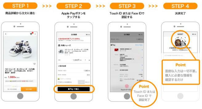 Yahoo!ショッピングでApple Pay使える手順説明画像