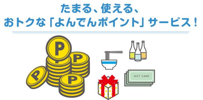 四国電力ポイント説明画像