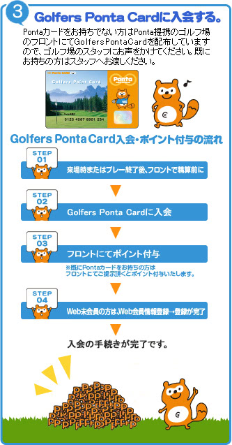 Golfers Pontaサービス利用の流れ説明画像