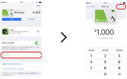 Apple Payのウォレットからのチャージ方法説明画面