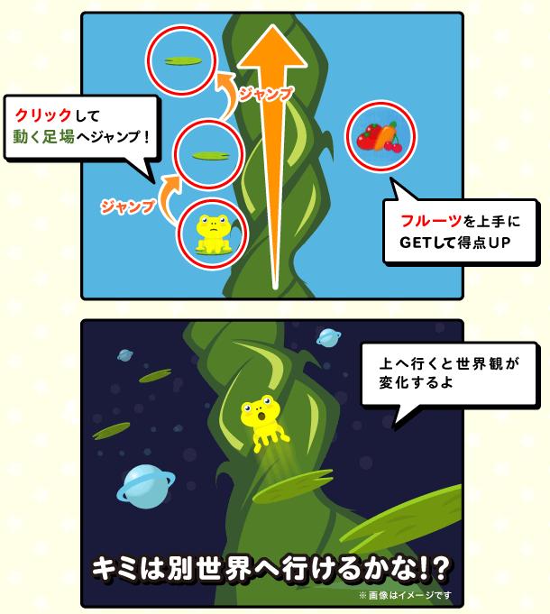 豆の木ジャンプ遊び方説明画像