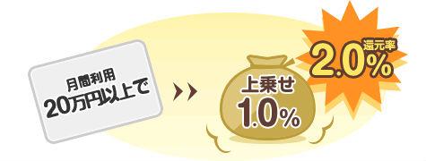 20万円以上利用で1%上乗せ説明画像