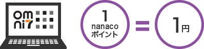オムニ7でnanacoポイントをそのまま使える説明画像