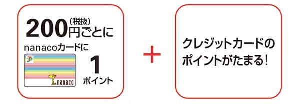 QUICPay(nanaco)利用でポイント2重取り説明画像