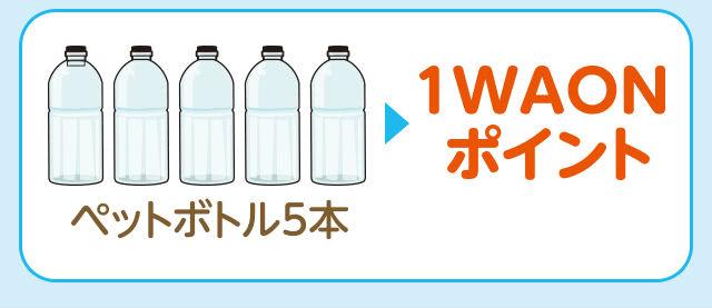 ペットボトルは5本で1WAONポイント貯まる説明画像