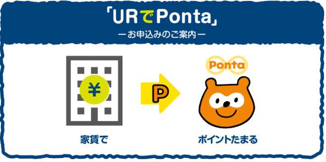URでPonta説明画像