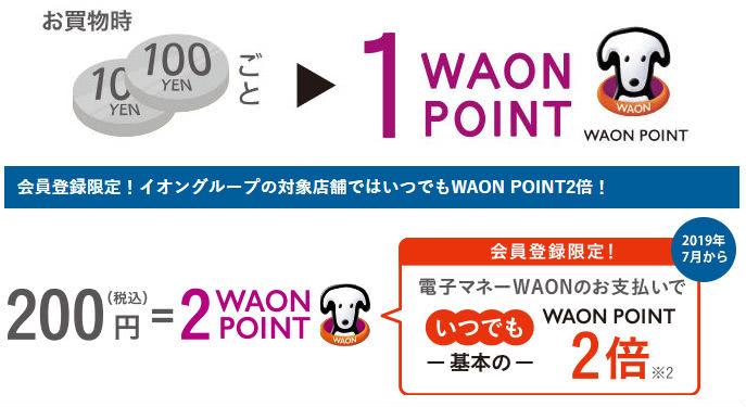 WAON POINT貯まり方説明画像