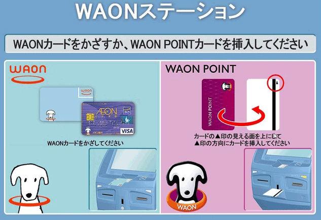WAONステーションでチャージ方法説明画像