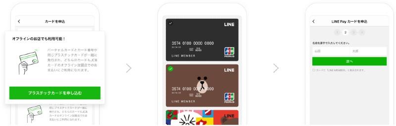 LINE Payカード申込手順説明画像