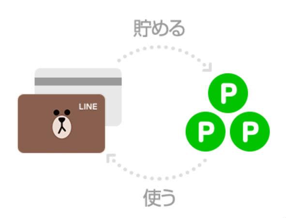 LINEポイント説明画像