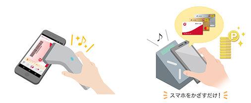 おサイフケータイのモバイルdポイントカード使い方説明画像