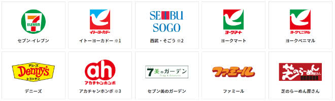 nanacoポイント貯まる店舗一覧画像