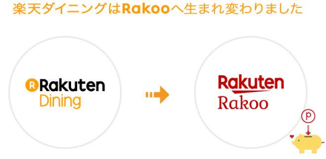楽天ダイニングからRakooへサービス名変更説明画像